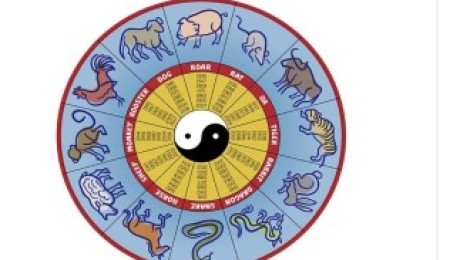 The Chinese Calendar is strange